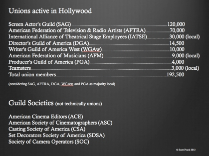 anthropology of Hollywood